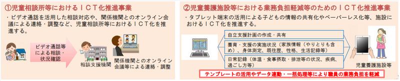 児童相談所等におけるICT化推進事業