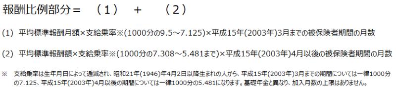 報酬比例部分の計算式
